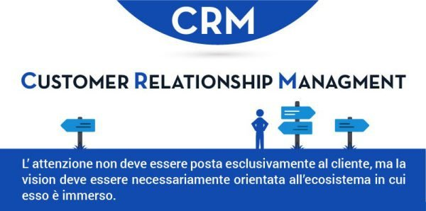 Customer Relationship Management - CRM - Global Business Solution