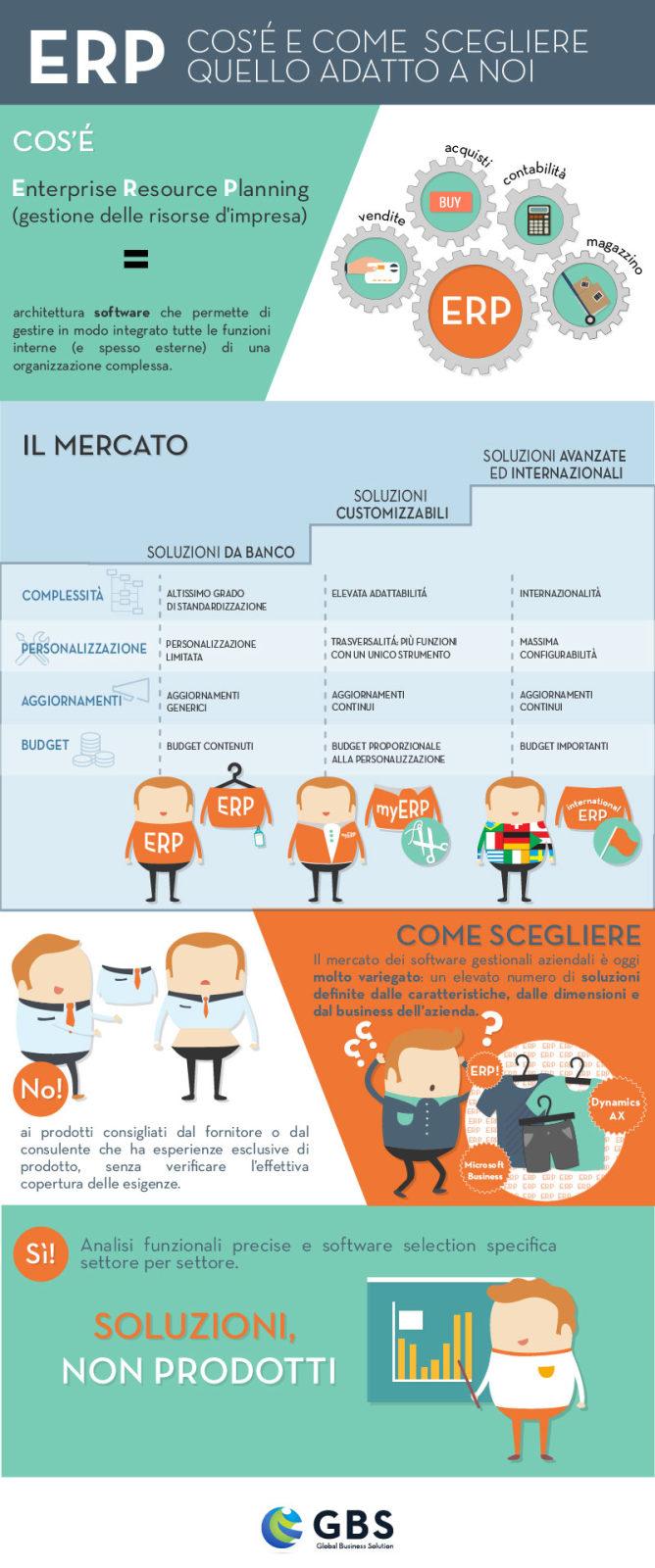 gbs_soluzioni-applicative_soluzioni-erp_infografica-01
