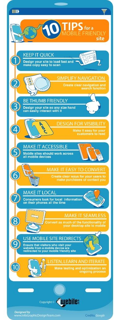 Infografica Mobile Friendly