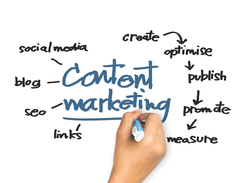 Content Marketing e SEO