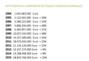 trend_ecommerce
