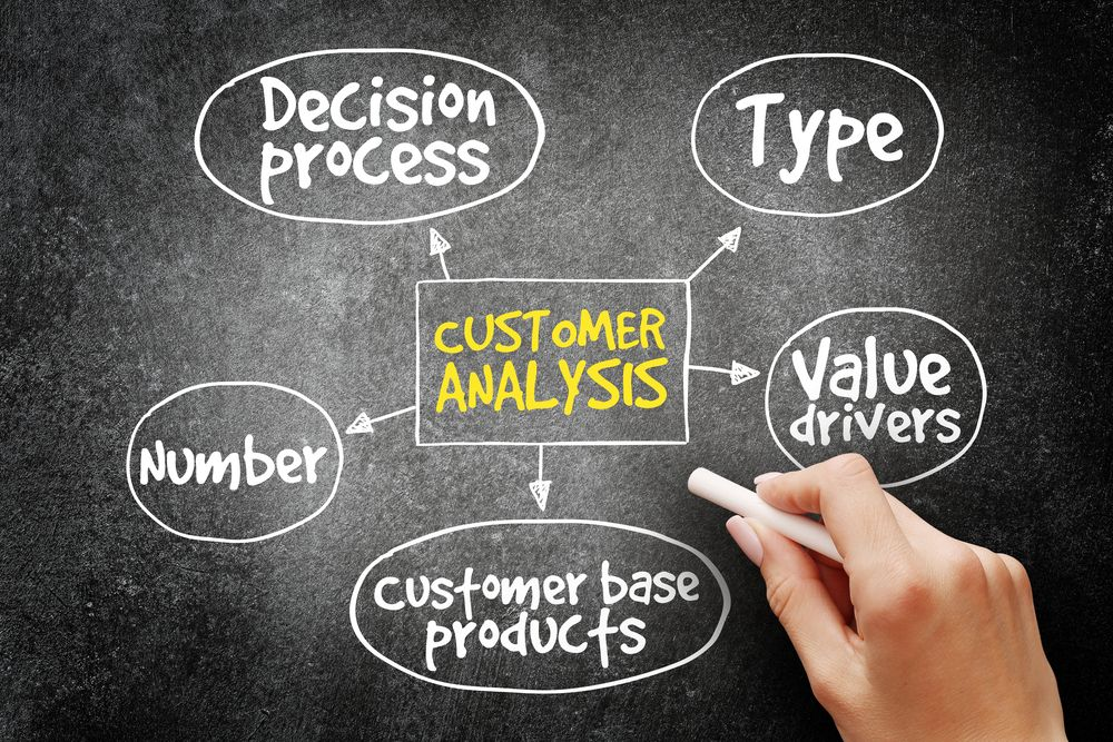 customer analysis