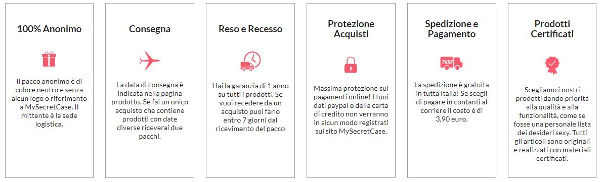 MySecretCase garanzie