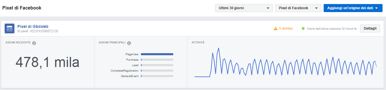 FB Ads - grafico pixel FB