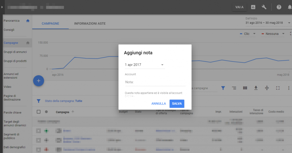 Come usare Google Adwords Notes